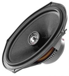 Коаксиальная акустическая система Focal Access 690 CA1